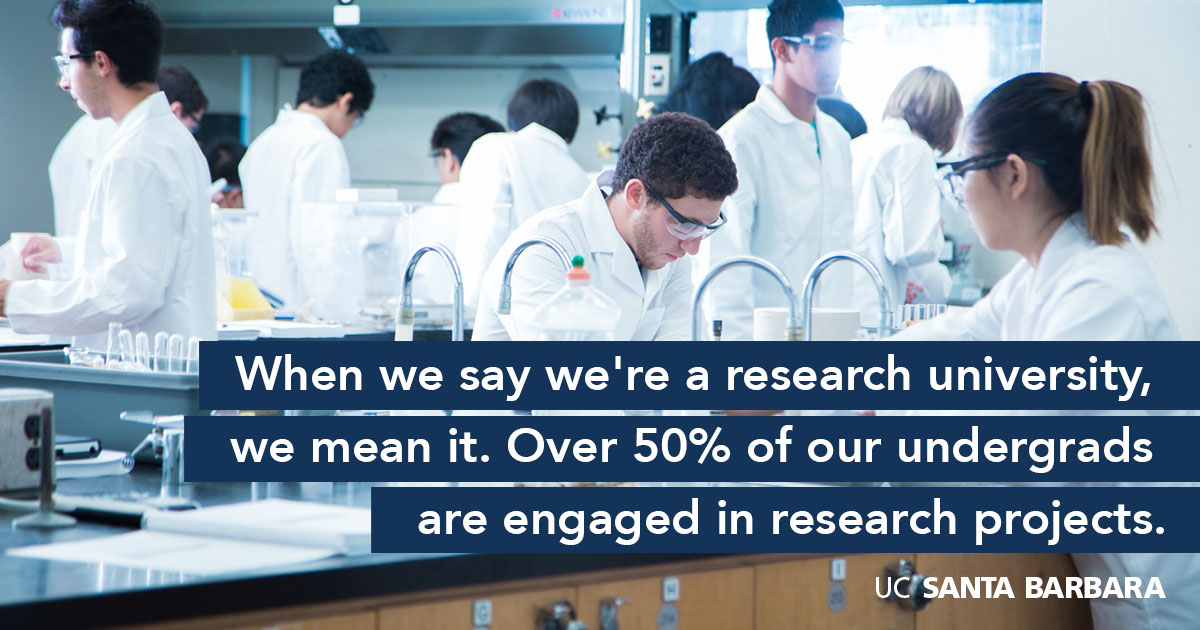 When we say we're a research university, we mean it.  Over 50% of our undergrads are engaged in research projects.